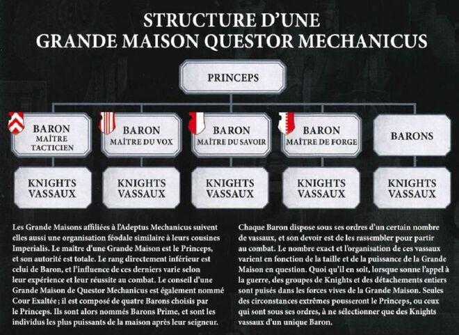 800px-StructureMaisonMechanicus