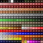 Paleta 0 Doom numer