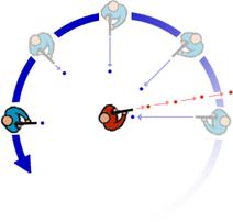 Despl circular