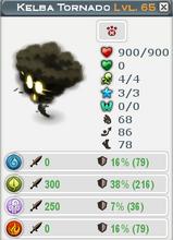 Kelba Tornado