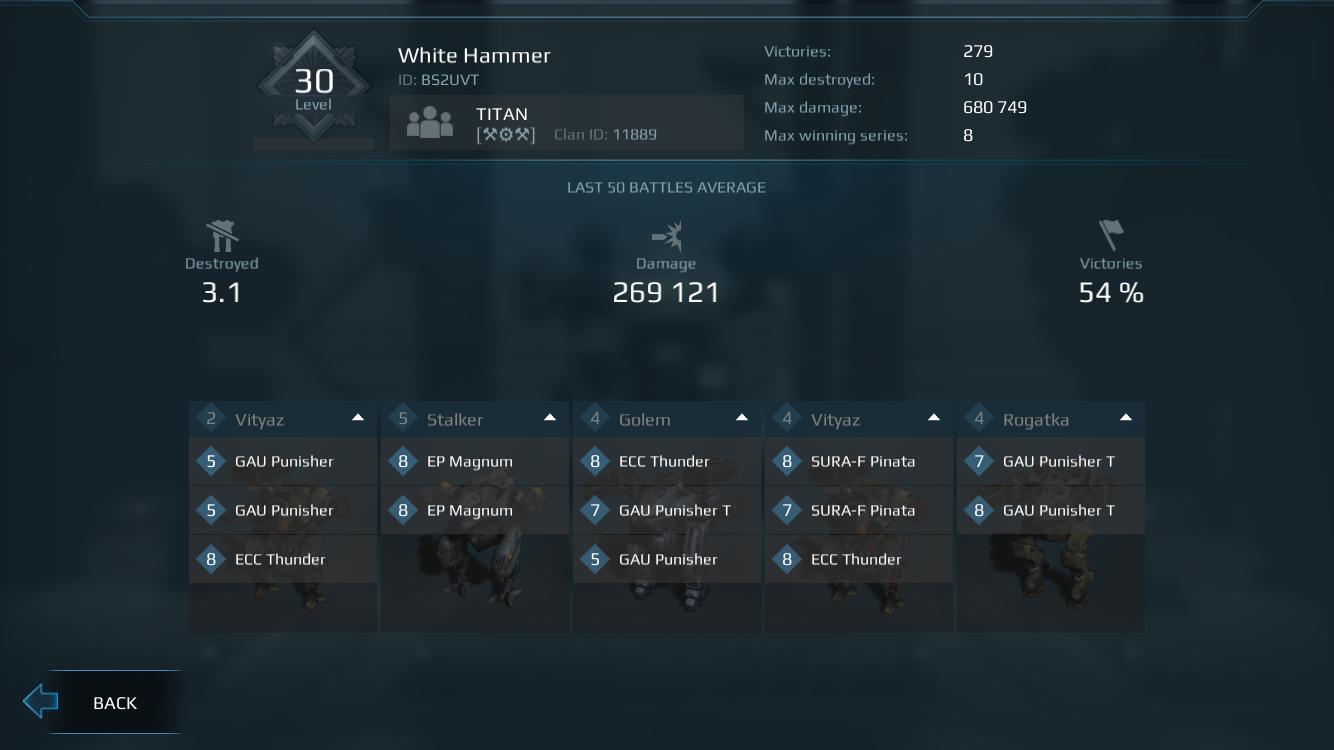 MM Scale/Microtier Guide | War Robots Wiki | FANDOM powered by Wikia