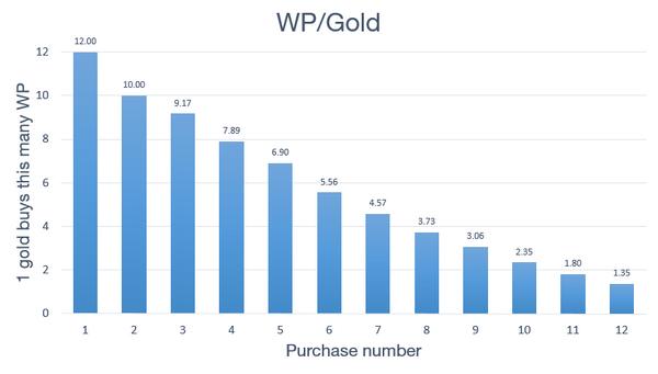 Walking-war-robots-wp-per-gold-2016-04-06 16.49.35.opt