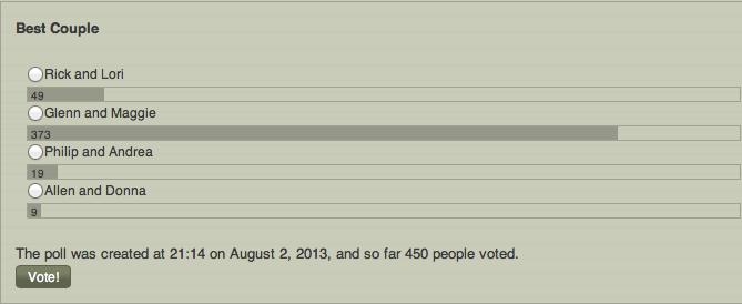 TWDW Awards Poll 6