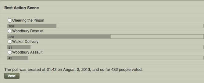 TWDW Awards Poll 14
