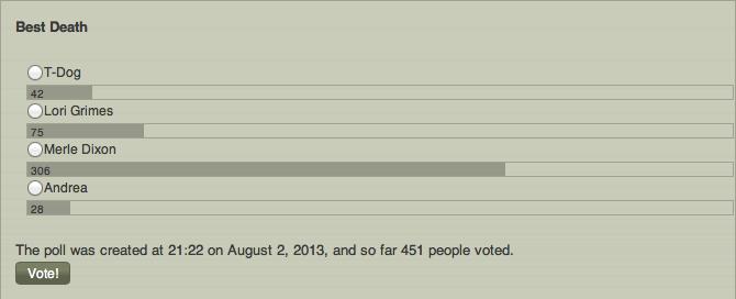 TWDW Awards Poll 8