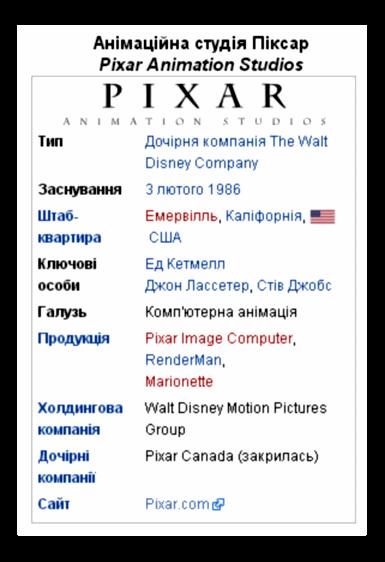 ПіксарІнфобокс
