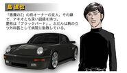 Shima Tatsuya (Wangan Midnight PS3)