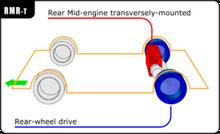 275px-Automotive diagrams 12 En