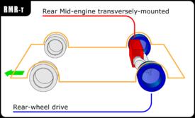 File:275px-Automotive diagrams 12 En.png