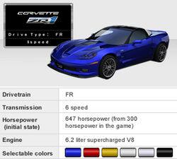 Wmmt5-corvette-zr1