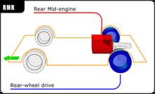 275px-Automotive diagrams 04 En