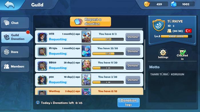Guild donation