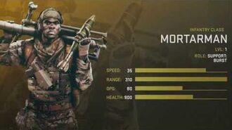 Mortarman Unit Spotlight