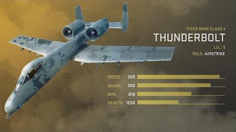 Thunderbolt Unit Spotlight