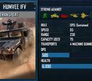 Humvee IFV