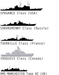 Destroyer Class Ships