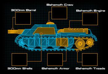 Behemoth(SchematicCategories)