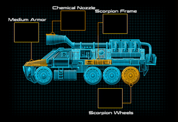 Scorpion-Schematic-MainPic