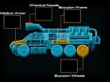 Scorpion Schematic