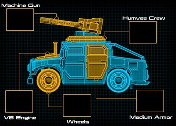 Humvee Schematic