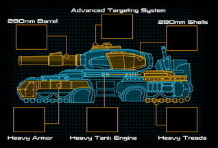 Mega Tank Categories