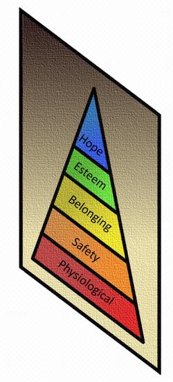 Maslow chart