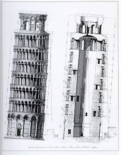 Diagram leaning tower