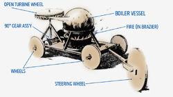 Verbiest steam machine
