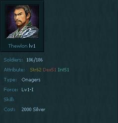 Thewlon