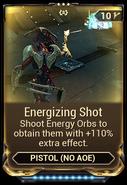 Energizing Shot