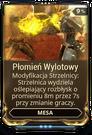 Płomień Wylotowy