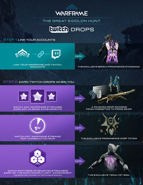 TwitchInfographic2