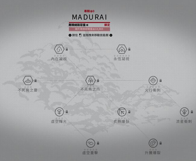 MaduraiFocusTree2.0