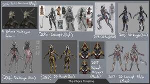 Khora concept art timeline