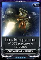 Цепь Боеприпасов