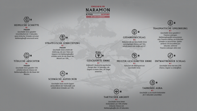 Naramon