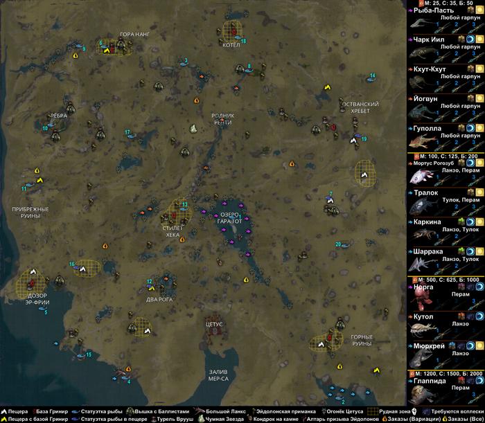 Map POE
