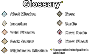 WarframeStarChartGlossary
