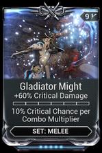 Gladiator Might