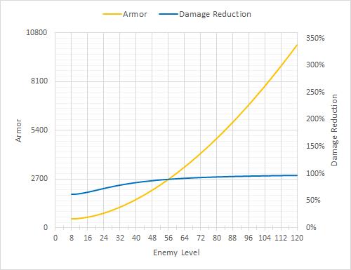 Grineer Armor New