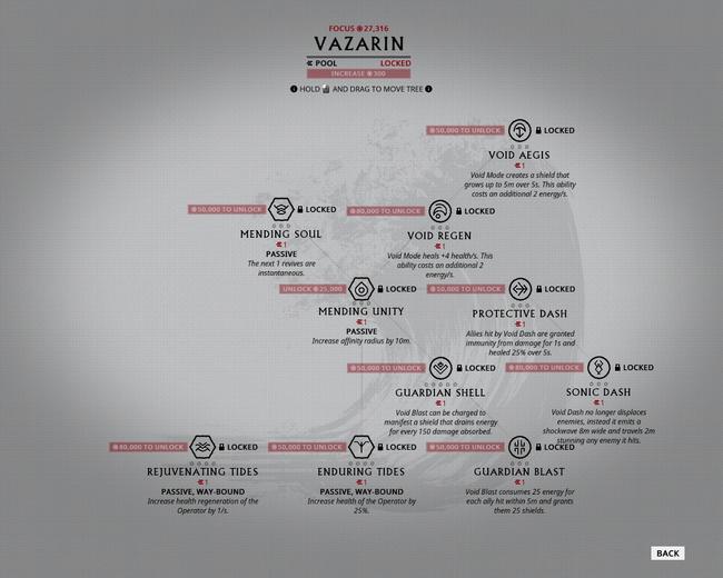VazarinFocusTree2.0