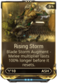 RisingStorm
