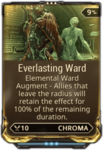 Everlasting Ward