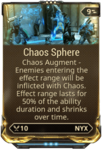 Chaos Sphere