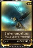 Mod Archwing Systemumgehung