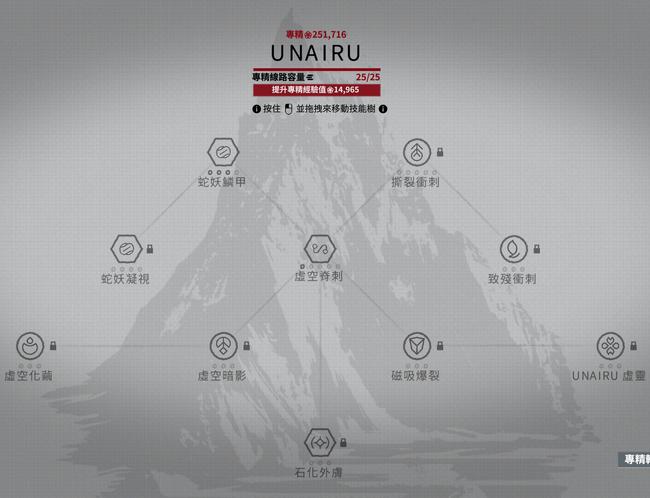 UnairuFocusTree2.0