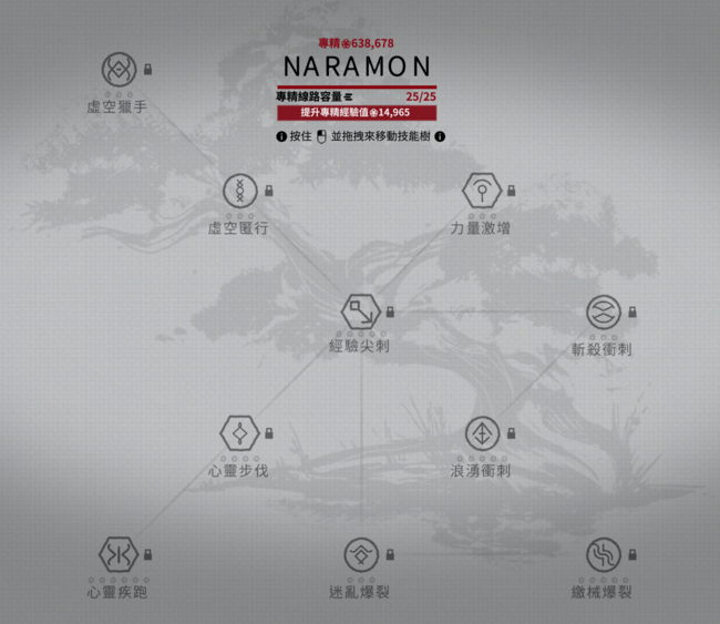 NaramonFocusTree2.0