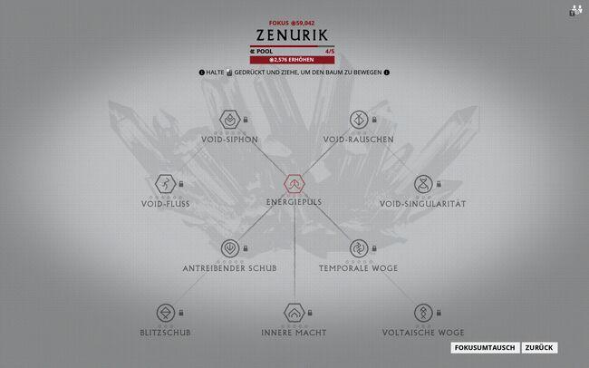Fokus Zenurik neuesLayout