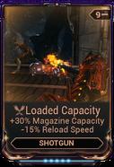 Loaded Capacity