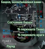 Схема Перехвата